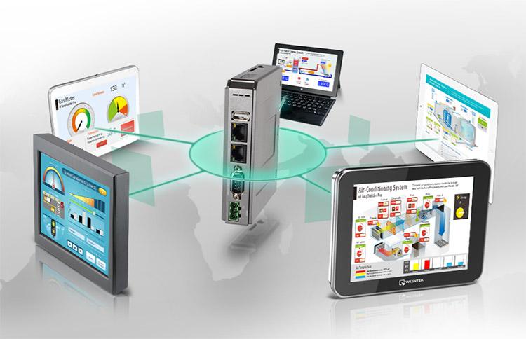 Weintek cMT Serisi Birden fazla platform desteği